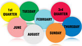 Date Inventory Labels