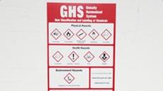 GHS Hazard Warning Labels