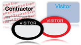 Visitor Labels