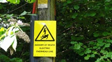 Electrical Warning Hazard Signs and Labels