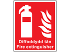 Diffoddydd tân, Fire Extinguisher. Welsh English sign.