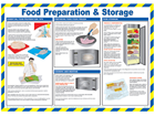 Food preparation and storage guide.