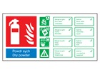 Powdr sych / Dry powder extinguisher safety sign.