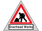 Men at work, overhead works roll up road sign