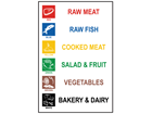 Food classification safety sign.