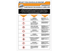 Dangerous substances packaging and labelling guide.