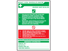 Burns and scalds, what you should know sign.