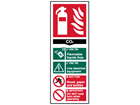 CO2 fire extinguisher safety sign.
