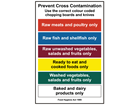 Prevent cross contamination safety sign.