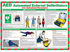 Automated external defibrillators guide.