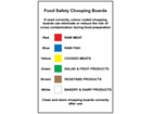 Food Chopping Boards Safety Sign