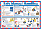 Safe manual handling guide.