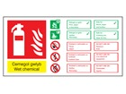 Cemegol gwlyb / Wet chemical extinguisher safety sign.