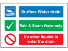 Surface water drain sign.
