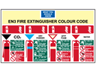 Fire extinguisher colour code sign
