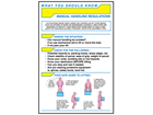 Manual handling regulations, what you should know pocket guide.