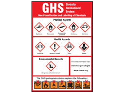 GHS Classification sign