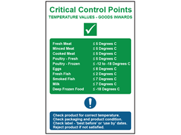Critical control points, temperature values goods inwards safety sign.