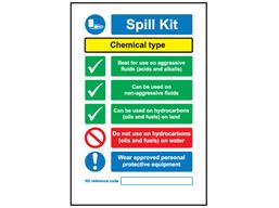 Chemical spill kit sign.