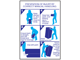 Prevention of injury by correct manual handling safety sign.