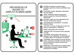 Prevention of injury to display screen users pocket guide