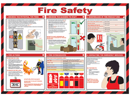 Fire safety guide.