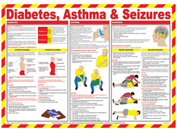 Diabetes, asthma and seizures treatment guide.