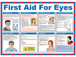 First aid for eyes poster.
