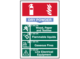 picture about Printable Fire Extinguisher Sign titled Dry powder hearth extinguisher signal