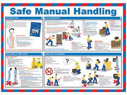 Safe manual handling guide.
