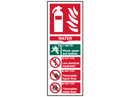 Water fire extinguisher safety sign.