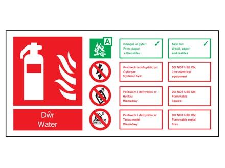 Dŵr / Water fire extinguisher safety sign.
