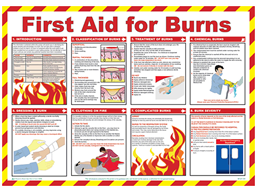 First aid for burns poster.