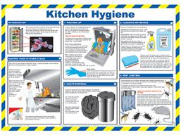 Kitchen hygiene guide.