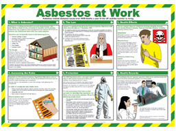Asbestos at work safety poster.