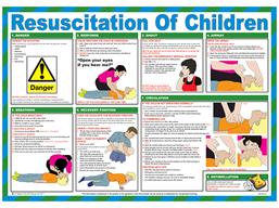 Resuscitation of children treatment guide.