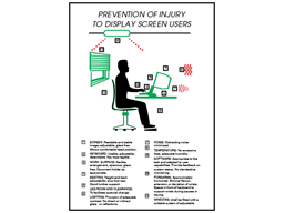 Prevention of injury to display screen users sign