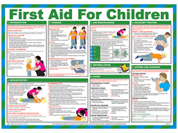 First aid for children poster.