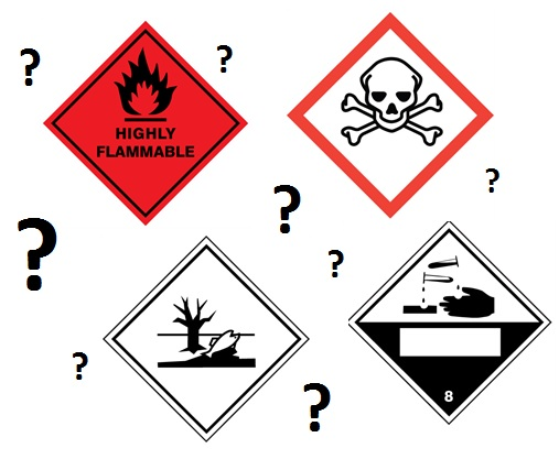 types of chemical label
